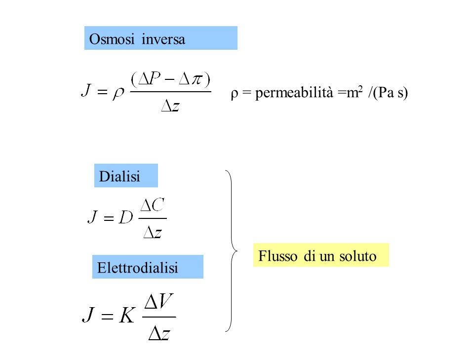 ρ = permeabilità =m 2 /(Pa s) Osmosi inversa Dialisi Elettrodialisi Flusso di un soluto