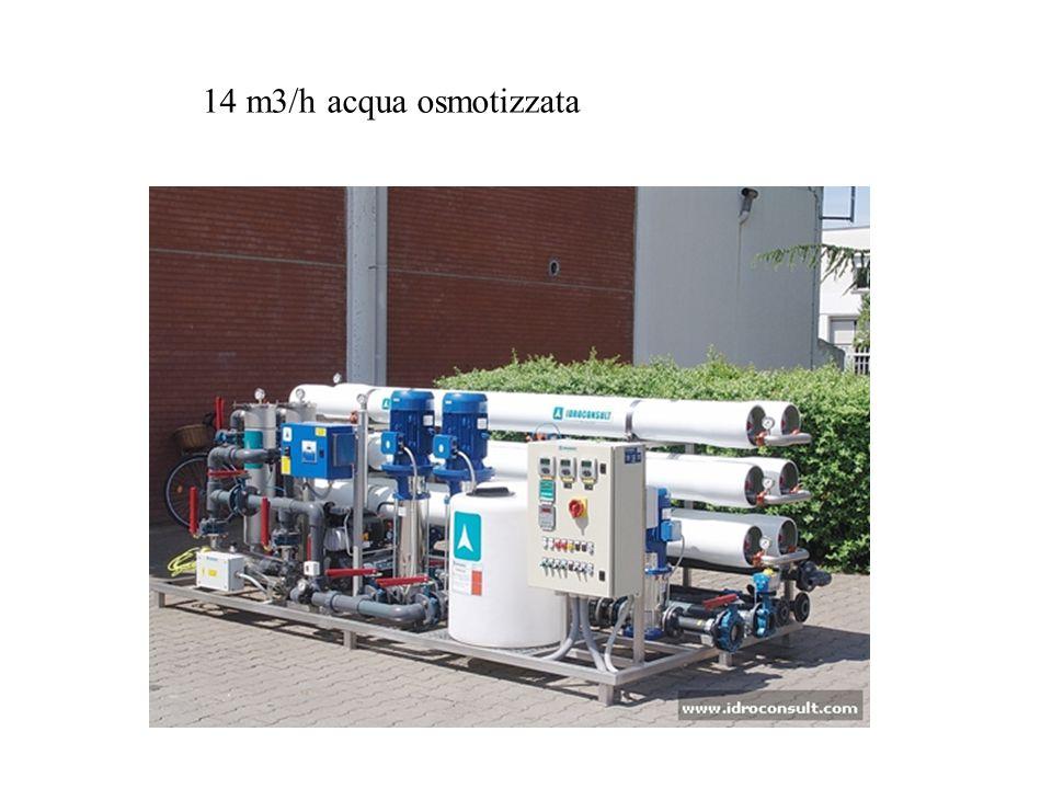 14 m3/h acqua osmotizzata