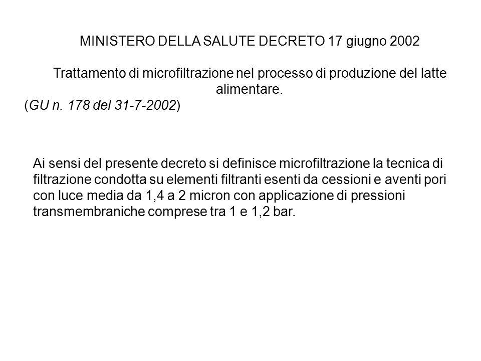 MINISTERO DELLA SALUTE DECRETO 17 giugno 2002 Trattamento di microfiltrazione nel processo di produzione del latte alimentare. (GU n. 178 del 31-7-200