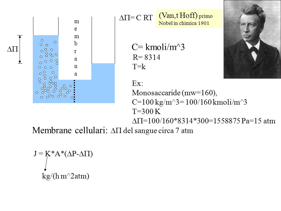   = C RT (Van,t Hoff) primo Nobel in chimica 1901 C= kmoli/m^3 R= 8314 Ex: Monosaccaride (mw=160), C=100 kg/m^3= 100/160 kmoli/m^3 T=300 K  =100