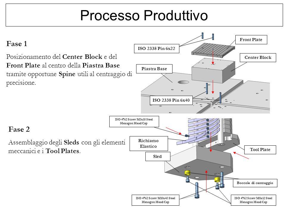 2 Processo Produttivo Fase 1 Posizionamento del Center Block e del Front Plate al centro della Piastra Base tramite opportune Spine utili al centraggio di precisione.