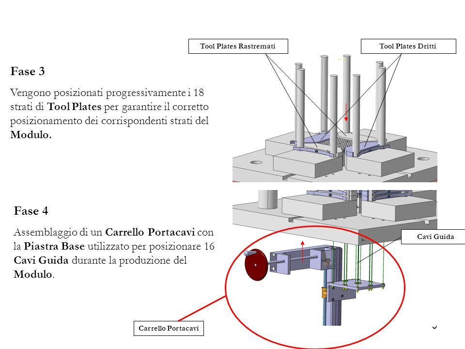 3 Fase 4 Assemblaggio di un Carrello Portacavi con la Piastra Base utilizzato per posizionare 16 Cavi Guida durante la produzione del Modulo. Fase 3 V