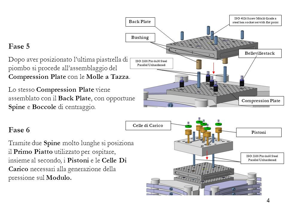 4 Fase 5 Dopo aver posizionato l'ultima piastrella di piombo si procede all'assemblaggio del Compression Plate con le Molle a Tazza. Lo stesso Compres