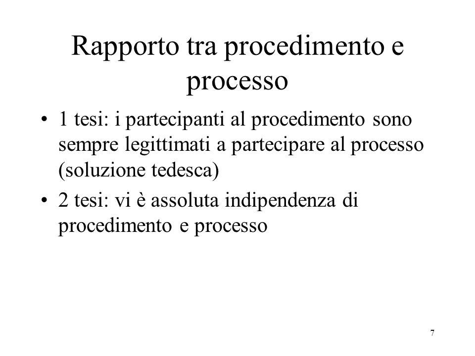 7 Rapporto tra procedimento e processo 1 tesi: i partecipanti al procedimento sono sempre legittimati a partecipare al processo (soluzione tedesca) 2 tesi: vi è assoluta indipendenza di procedimento e processo