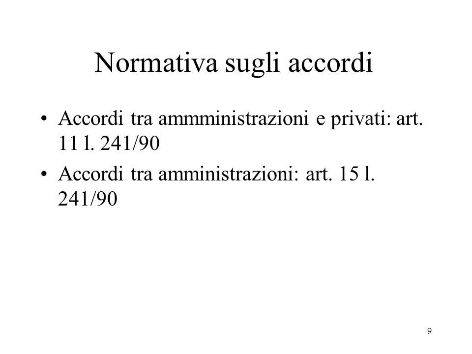9 Normativa sugli accordi Accordi tra ammministrazioni e privati: art. 11 l. 241/90 Accordi tra amministrazioni: art. 15 l. 241/90
