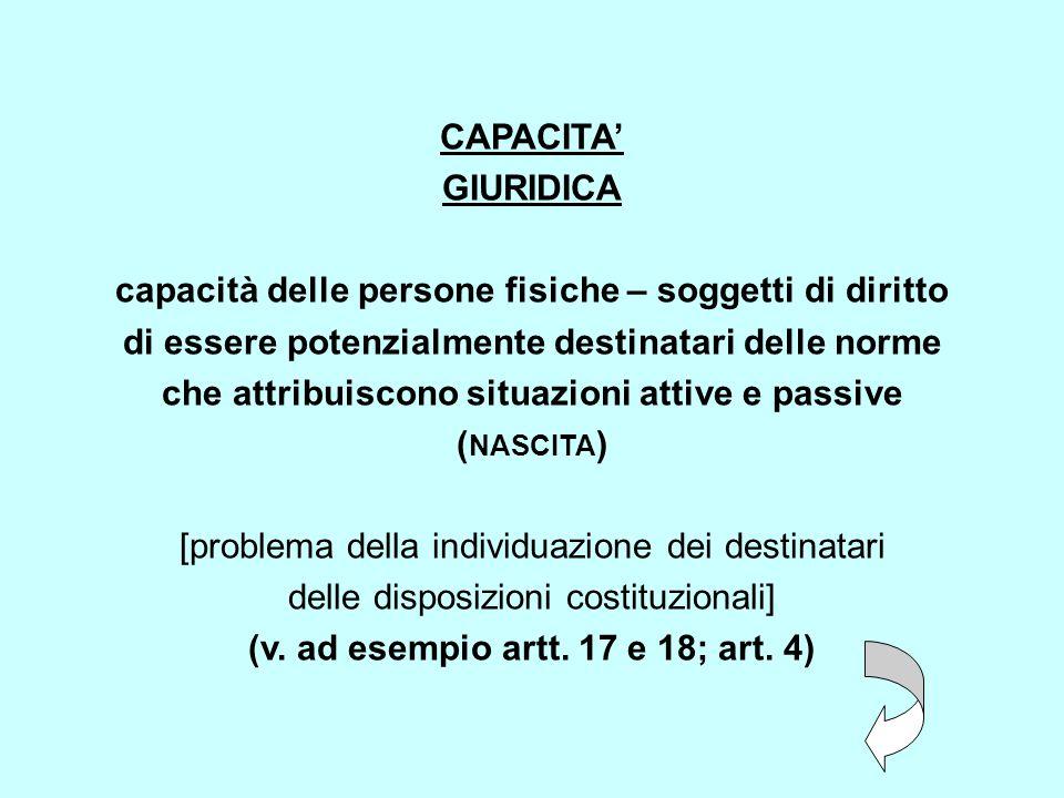 CAPACITA' GIURIDICA capacità delle persone fisiche – soggetti di diritto di essere potenzialmente destinatari delle norme che attribuiscono situazioni