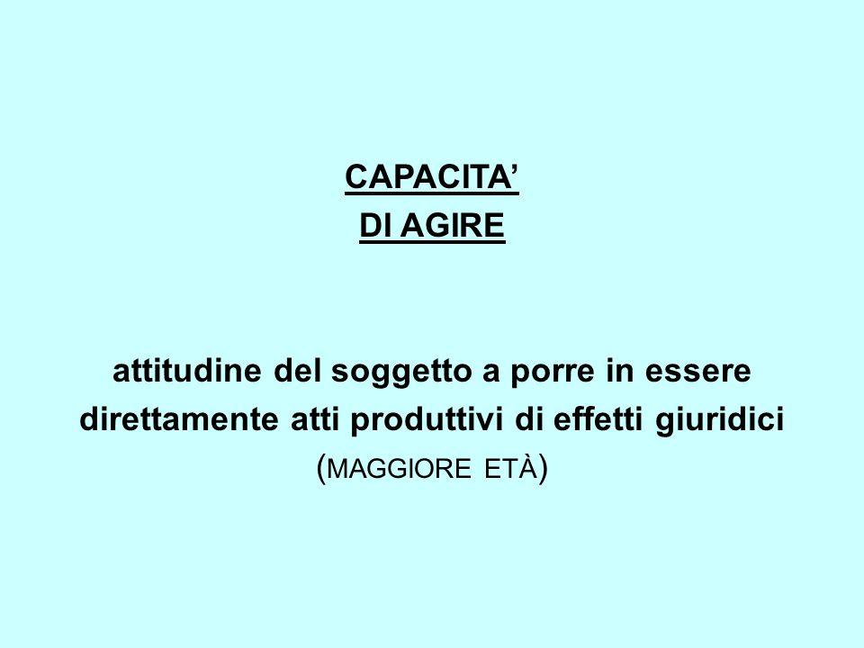 CAPACITA' DI AGIRE attitudine del soggetto a porre in essere direttamente atti produttivi di effetti giuridici ( MAGGIORE ETÀ )