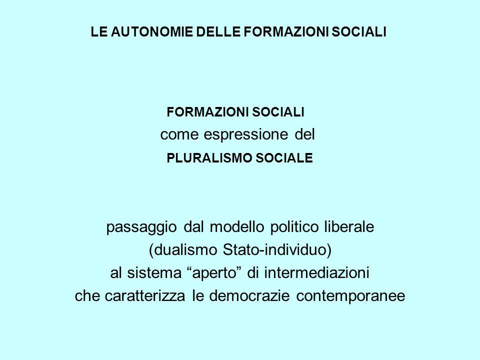 LE AUTONOMIE DELLE FORMAZIONI SOCIALI FORMAZIONI SOCIALI come espressione del PLURALISMO SOCIALE passaggio dal modello politico liberale (dualismo Sta