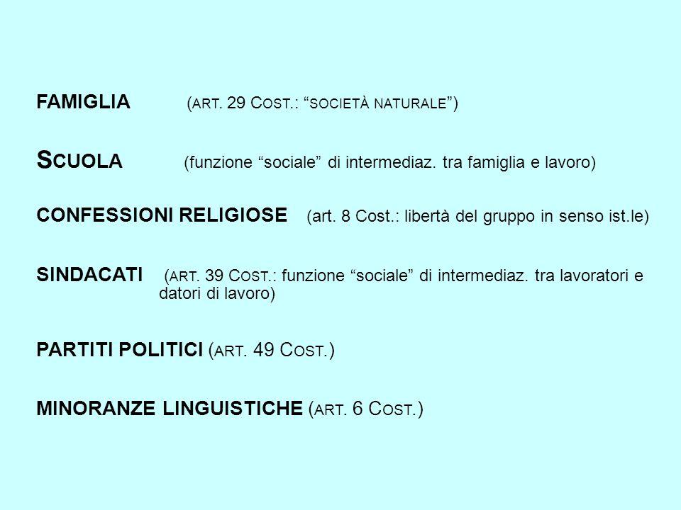 """FAMIGLIA ( ART. 29 C OST.: """" SOCIETÀ NATURALE """") S CUOLA (funzione """"sociale"""" di intermediaz. tra famiglia e lavoro) CONFESSIONI RELIGIOSE (art. 8 Cost"""
