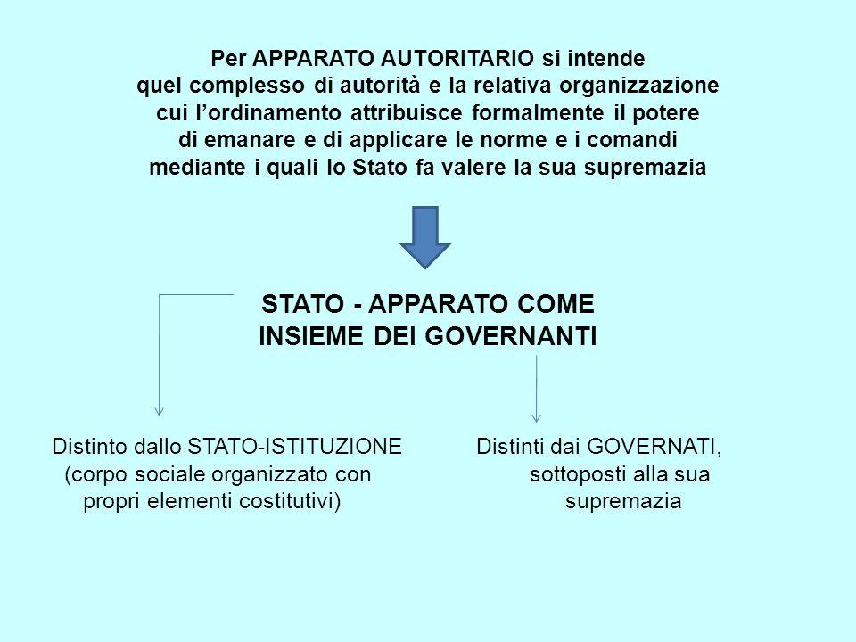 Per APPARATO AUTORITARIO si intende quel complesso di autorità e la relativa organizzazione cui l'ordinamento attribuisce formalmente il potere di ema