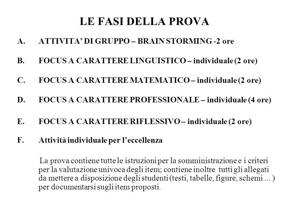 LE FASI DELLA PROVA A.ATTIVITA' DI GRUPPO – BRAIN STORMING -2 ore B.FOCUS A CARATTERE LINGUISTICO – individuale (2 ore) C.FOCUS A CARATTERE MATEMATICO