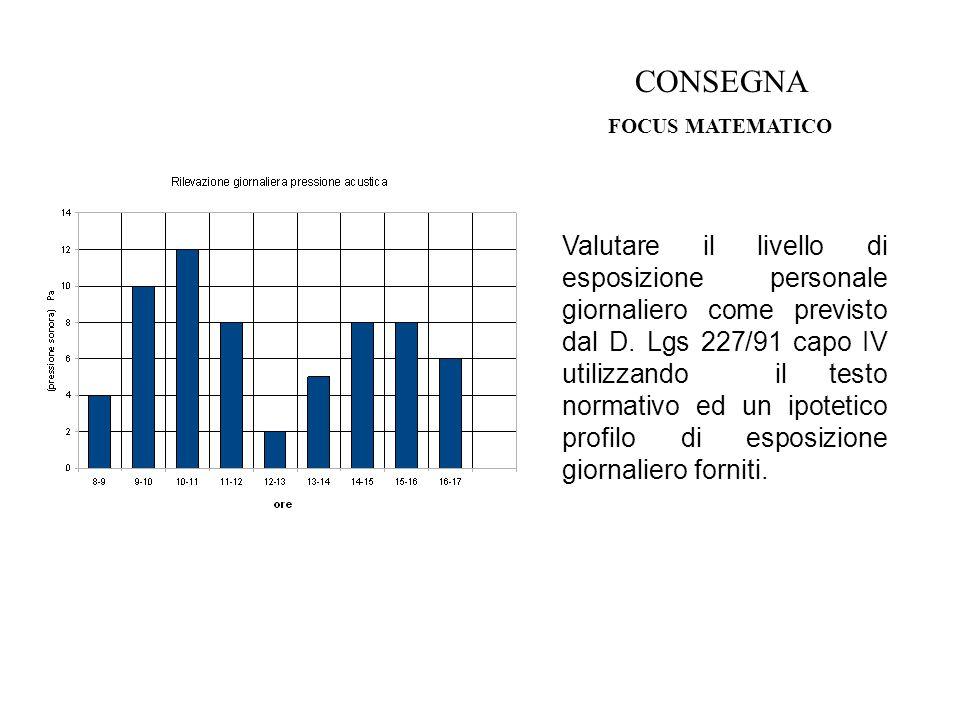 CONSEGNA FOCUS MATEMATICO Valutare il livello di esposizione personale giornaliero come previsto dal D. Lgs 227/91 capo IV utilizzando il testo normat