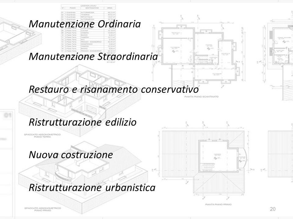 Manutenzione Ordinaria Manutenzione Straordinaria Restauro e risanamento conservativo Ristrutturazione edilizio Nuova costruzione Ristrutturazione urb