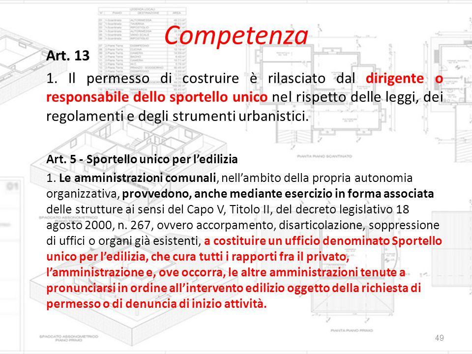 Competenza Art. 13 1. Il permesso di costruire è rilasciato dal dirigente o responsabile dello sportello unico nel rispetto delle leggi, dei regolamen