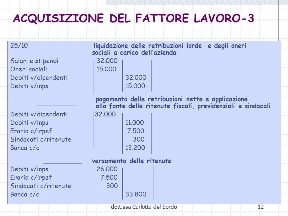 dott.ssa Carlotta del Sordo12 ACQUISIZIONE DEL FATTORE LAVORO-3 25/10 liquidazione delle retribuzioni lorde e degli oneri sociali a carico dell'aziend