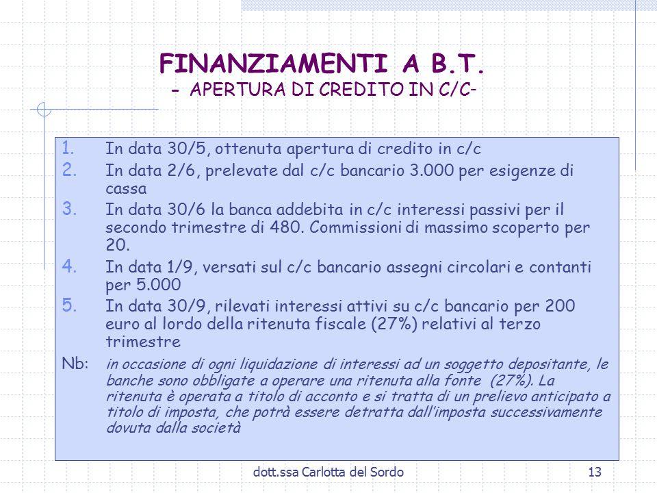 dott.ssa Carlotta del Sordo13 FINANZIAMENTI A B.T. - APERTURA DI CREDITO IN C/C - 1. In data 30/5, ottenuta apertura di credito in c/c 2. In data 2/6,