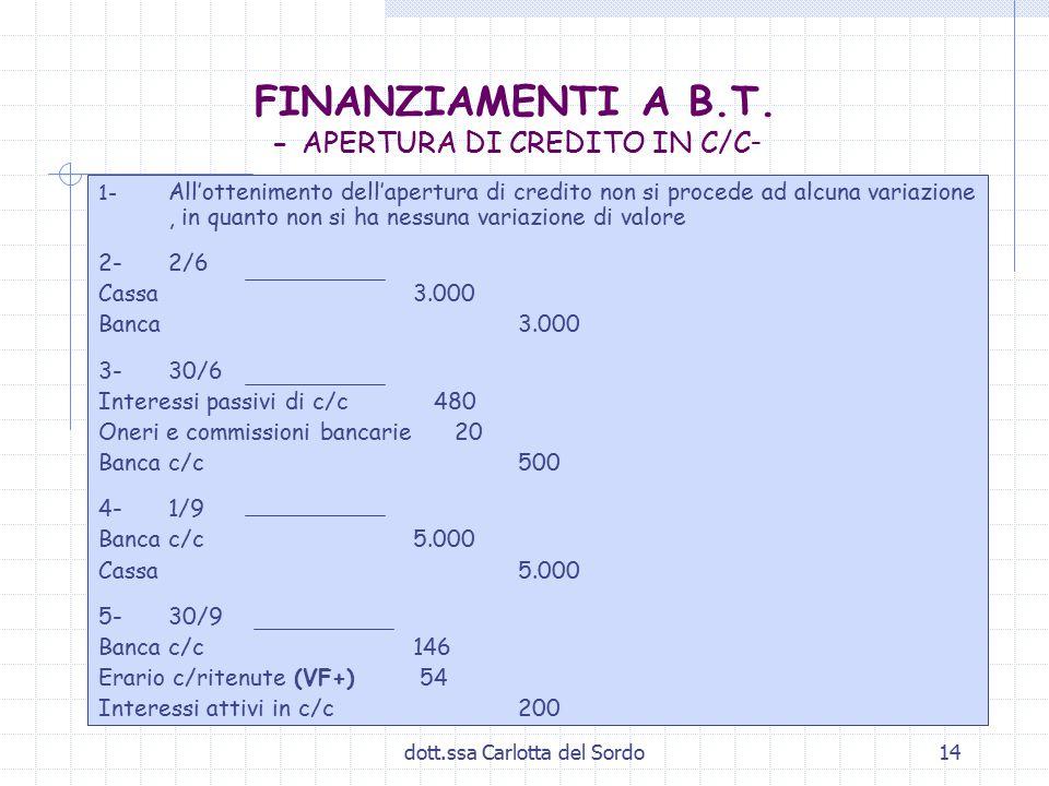 dott.ssa Carlotta del Sordo14 FINANZIAMENTI A B.T. - APERTURA DI CREDITO IN C/C - 1- All'ottenimento dell'apertura di credito non si procede ad alcuna