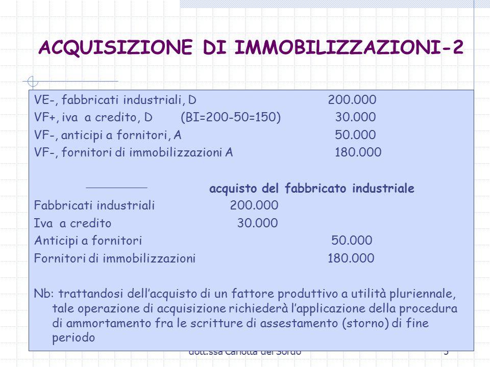 dott.ssa Carlotta del Sordo5 ACQUISIZIONE DI IMMOBILIZZAZIONI-2 VE-, fabbricati industriali, D200.000 VF+, iva a credito, D(BI=200-50=150) 30.000 VF-, anticipi a fornitori, A 50.000 VF-, fornitori di immobilizzazioni A 180.000 acquisto del fabbricato industriale Fabbricati industriali200.000 Iva a credito 30.000 Anticipi a fornitori 50.000 Fornitori di immobilizzazioni 180.000 Nb: trattandosi dell'acquisto di un fattore produttivo a utilità pluriennale, tale operazione di acquisizione richiederà l'applicazione della procedura di ammortamento fra le scritture di assestamento (storno) di fine periodo