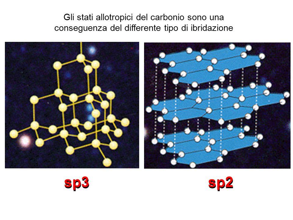 Gli stati allotropici del carbonio sono una conseguenza del differente tipo di ibridazione sp3 sp2