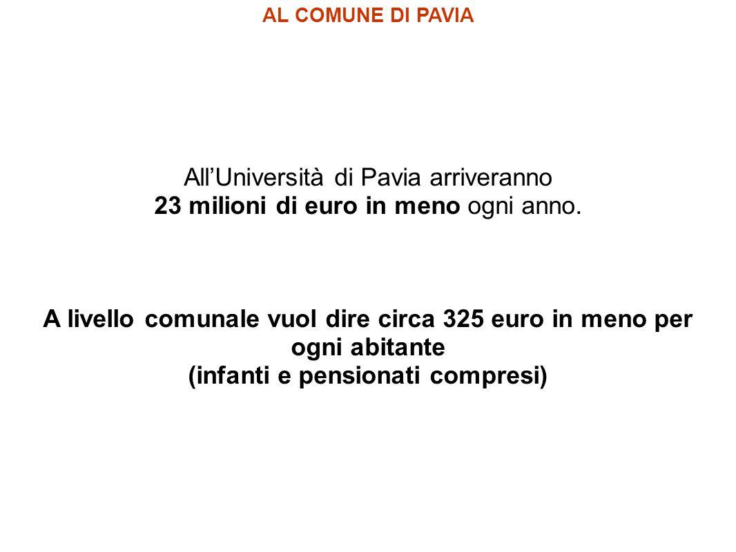 AL COMUNE DI PAVIA All'Università di Pavia arriveranno 23 milioni di euro in meno ogni anno.