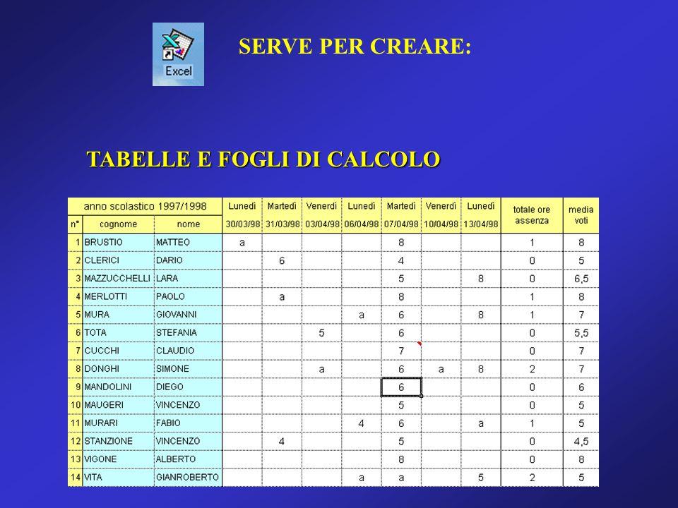 TABELLE E FOGLI DI CALCOLO SERVE PER CREARE: