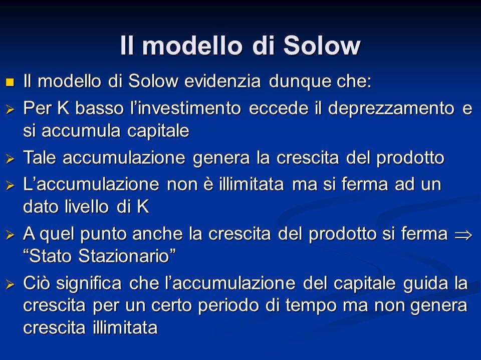Il modello di Solow Il modello di Solow evidenzia dunque che: Il modello di Solow evidenzia dunque che:  Per K basso l'investimento eccede il deprezzamento e si accumula capitale  Tale accumulazione genera la crescita del prodotto  L'accumulazione non è illimitata ma si ferma ad un dato livello di K  A quel punto anche la crescita del prodotto si ferma  Stato Stazionario  Ciò significa che l'accumulazione del capitale guida la crescita per un certo periodo di tempo ma non genera crescita illimitata