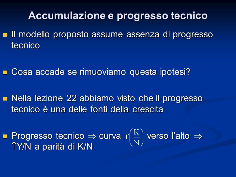 Accumulazione e progresso tecnico Il modello proposto assume assenza di progresso tecnico Il modello proposto assume assenza di progresso tecnico Cosa accade se rimuoviamo questa ipotesi.