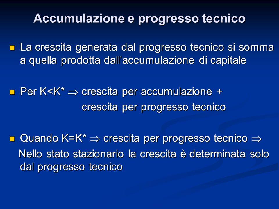 Accumulazione e progresso tecnico La crescita generata dal progresso tecnico si somma a quella prodotta dall'accumulazione di capitale La crescita generata dal progresso tecnico si somma a quella prodotta dall'accumulazione di capitale Per K<K*  crescita per accumulazione + Per K<K*  crescita per accumulazione + crescita per progresso tecnico crescita per progresso tecnico Quando K=K*  crescita per progresso tecnico  Quando K=K*  crescita per progresso tecnico  Nello stato stazionario la crescita è determinata solo dal progresso tecnico Nello stato stazionario la crescita è determinata solo dal progresso tecnico