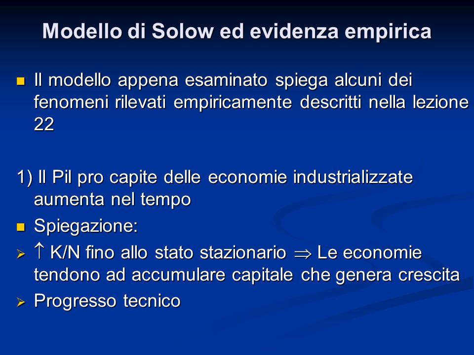 Modello di Solow ed evidenza empirica Il modello appena esaminato spiega alcuni dei fenomeni rilevati empiricamente descritti nella lezione 22 Il mode