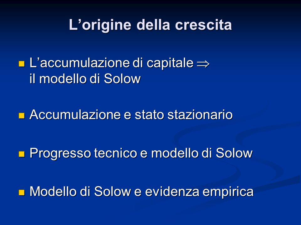 L'accumulazione di capitale  il modello di Solow L'accumulazione di capitale  il modello di Solow Accumulazione e stato stazionario Accumulazione e stato stazionario Progresso tecnico e modello di Solow Progresso tecnico e modello di Solow Modello di Solow e evidenza empirica Modello di Solow e evidenza empirica