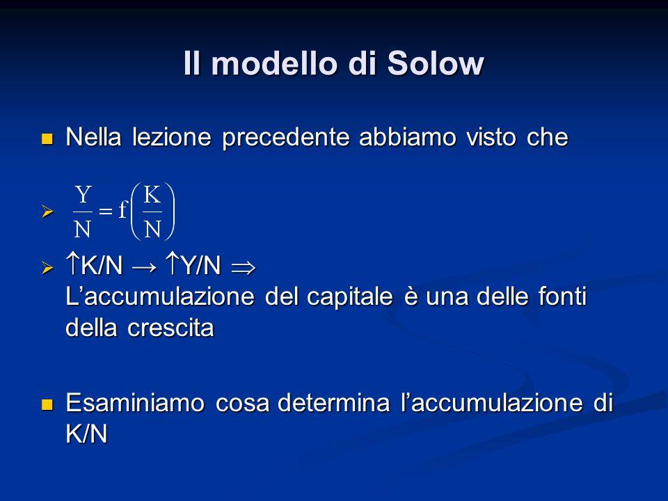Il modello di Solow Nella lezione precedente abbiamo visto che Nella lezione precedente abbiamo visto che    K/N →  Y/N  L'accumulazione del capitale è una delle fonti della crescita Esaminiamo cosa determina l'accumulazione di K/N Esaminiamo cosa determina l'accumulazione di K/N
