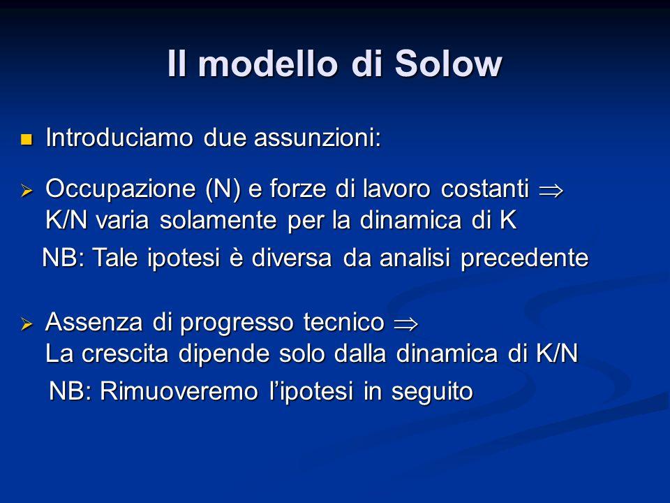 Il modello di Solow Introduciamo due assunzioni: Introduciamo due assunzioni:  Occupazione (N) e forze di lavoro costanti  K/N varia solamente per l