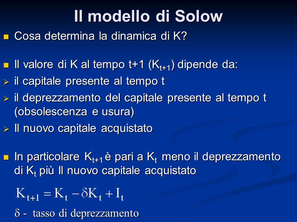 Il modello di Solow Cosa determina la dinamica di K? Cosa determina la dinamica di K? Il valore di K al tempo t+1 (K t+1 ) dipende da: Il valore di K