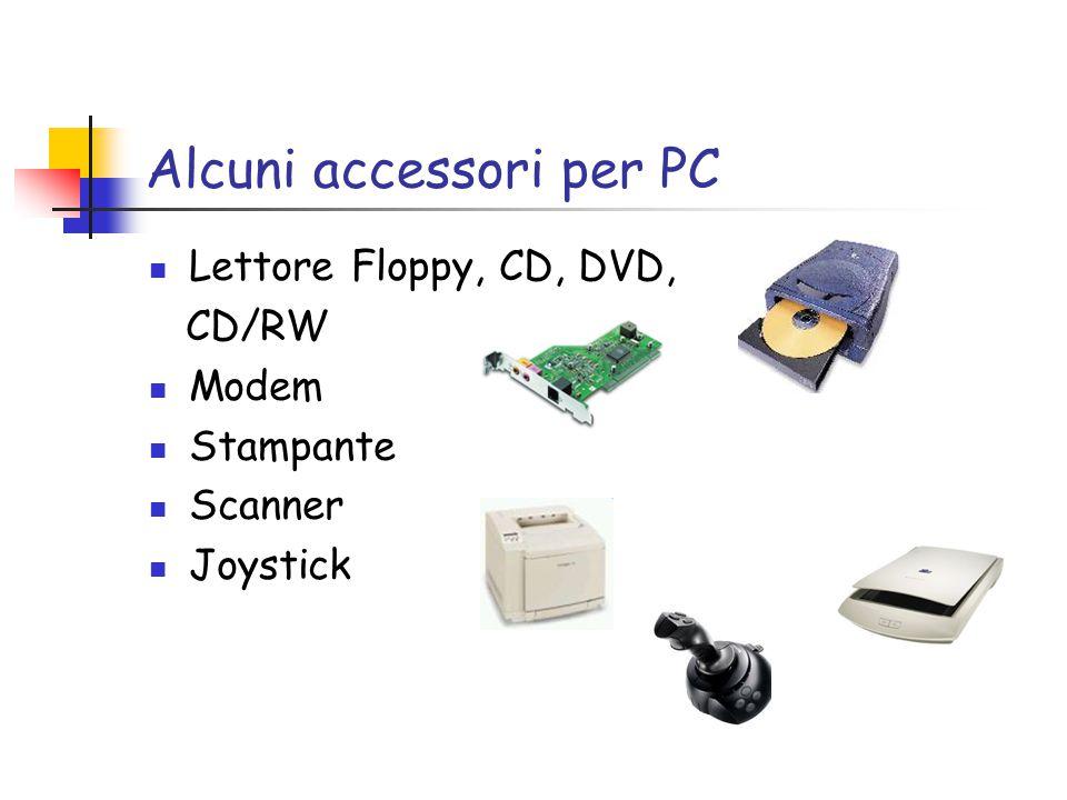 Alcuni accessori per PC Lettore Floppy, CD, DVD, CD/RW Modem Stampante Scanner Joystick