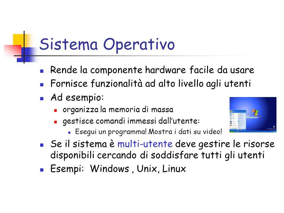 Sistema Operativo Rende la componente hardware facile da usare Fornisce funzionalità ad alto livello agli utenti Ad esempio: organizza la memoria di massa gestisce comandi immessi dall'utente: Esegui un programma.
