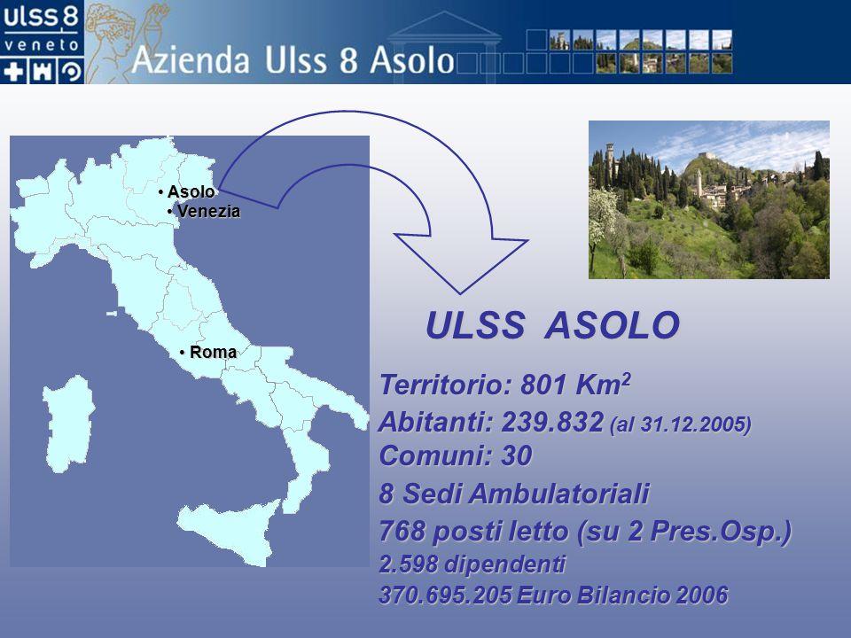 ULSS ASOLO ULSS ASOLO Territorio: 801 Km 2 Abitanti: 239.832 (al 31.12.2005) Comuni: 30 8 Sedi Ambulatoriali 768 posti letto (su 2 Pres.Osp.) 2.598 dipendenti 370.695.205 Euro Bilancio 2006 Roma Roma Venezia Venezia Asolo Asolo