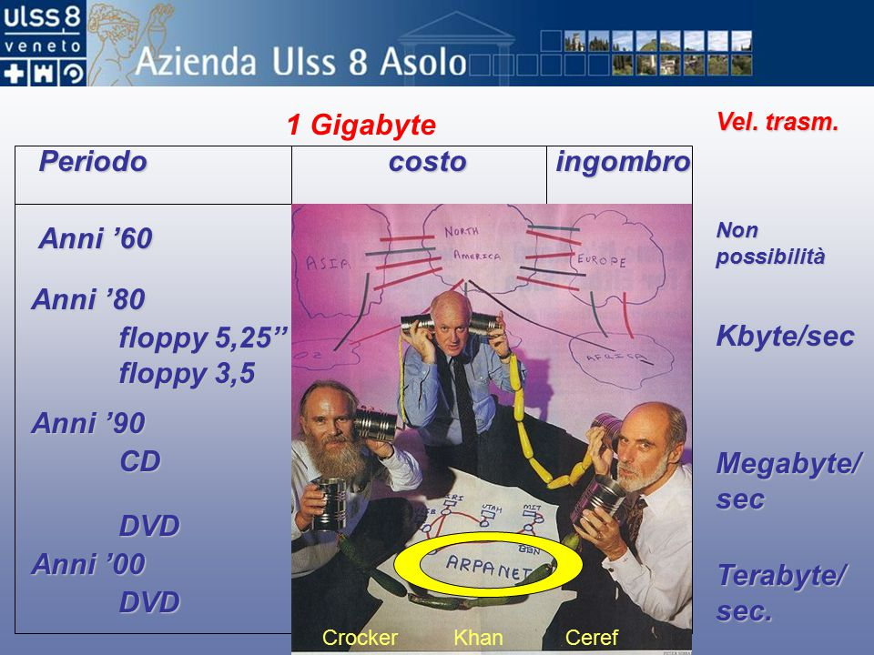 ACCESSIBILITA' : MEDICI PAZIENTE ERGONOMICITA':integrato con sistema raccolta ed organizzazione delle informazioni aziendali GOVERNO : es.