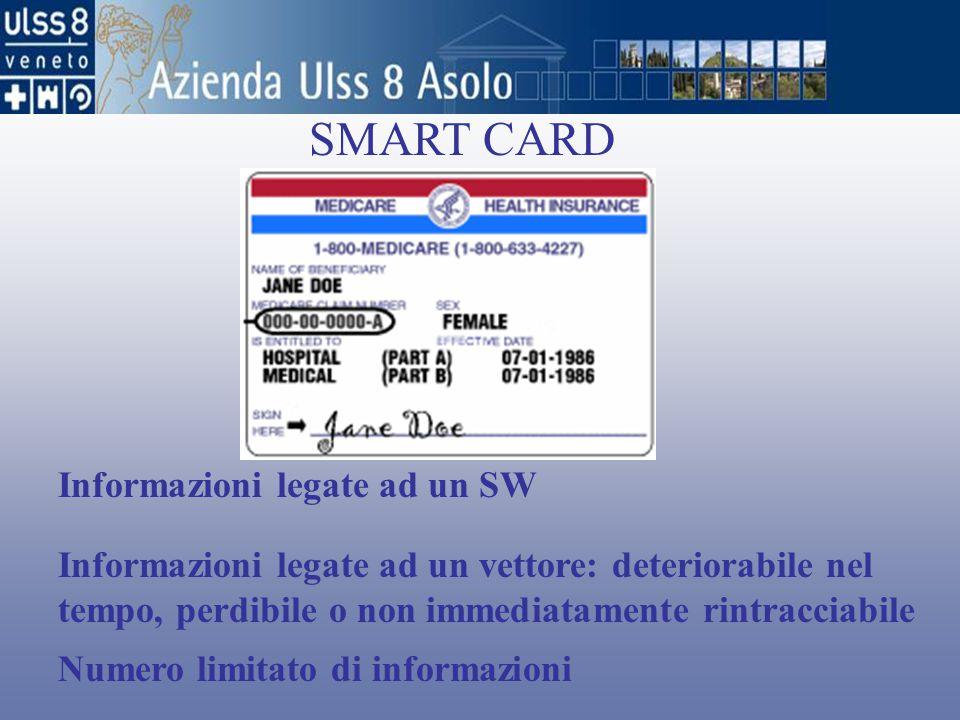 SMART CARD Informazioni legate ad un SW Informazioni legate ad un vettore: deteriorabile nel tempo, perdibile o non immediatamente rintracciabile Numero limitato di informazioni