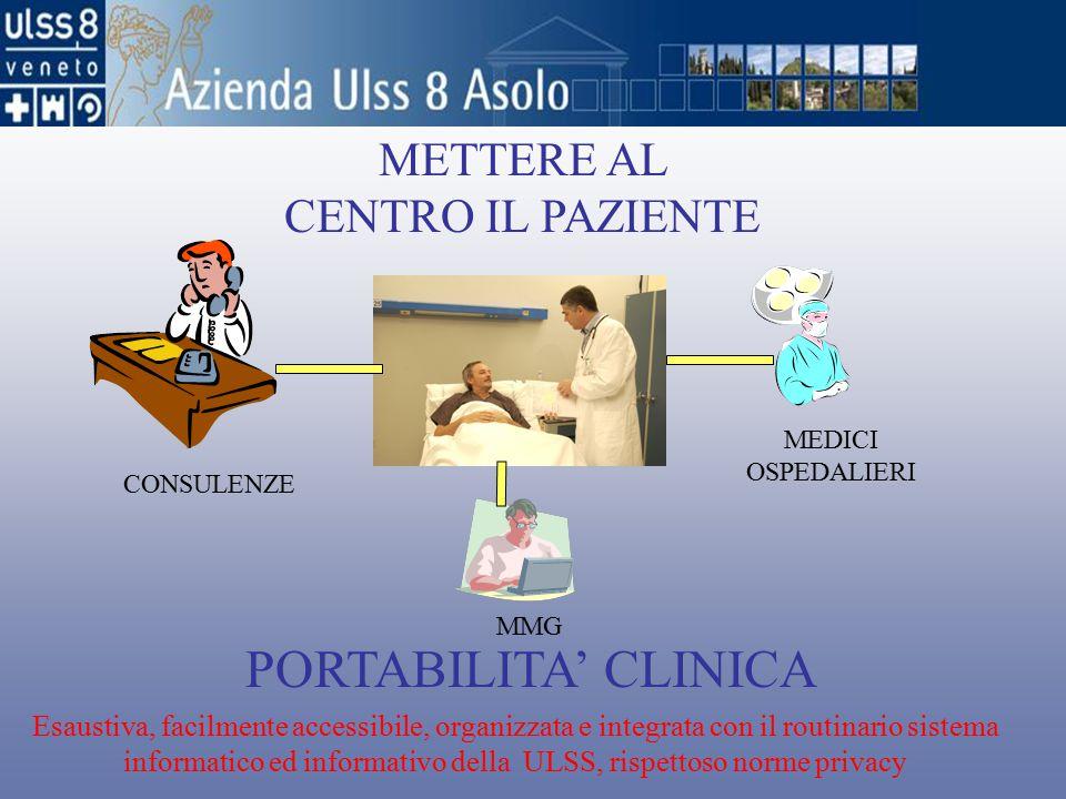 SPECIFIC SHEET (i.e. Lens Prescription) DOCTOR PC
