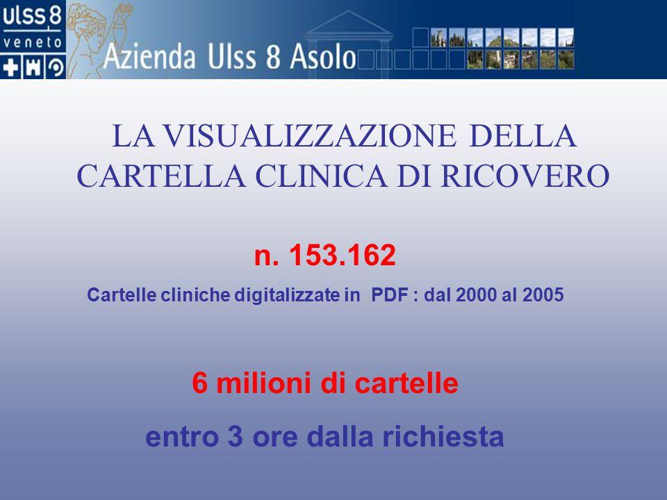 LA VISUALIZZAZIONE DELLA CARTELLA CLINICA DI RICOVERO n.