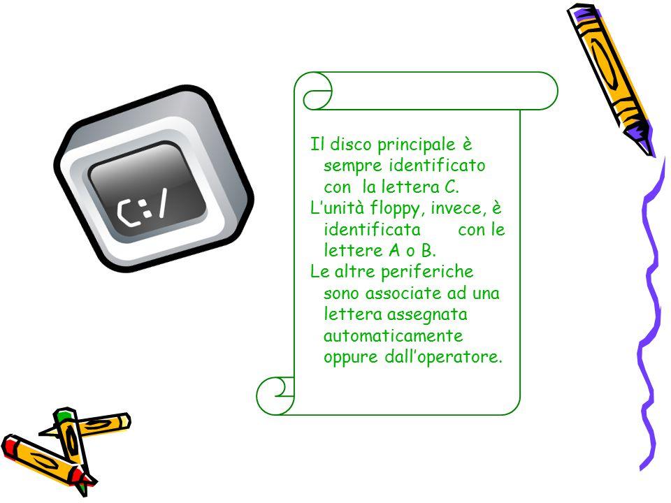 Il disco principale è sempre identificato con la lettera C.