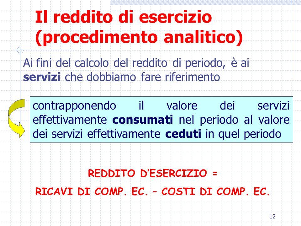 12 Il reddito di esercizio (procedimento analitico) REDDITO D'ESERCIZIO = RICAVI DI COMP.