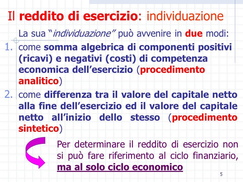 5 Il reddito di esercizio: individuazione La sua individuazione può avvenire in due modi: 1.