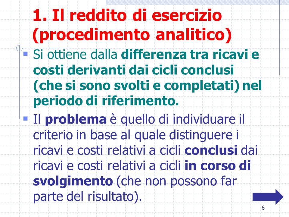 6 1. Il reddito di esercizio (procedimento analitico)  Si ottiene dalla differenza tra ricavi e costi derivanti dai cicli conclusi (che si sono svolt