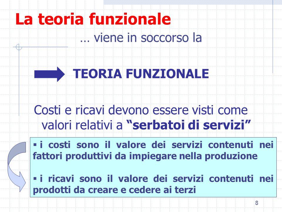 8 La teoria funzionale … viene in soccorso la TEORIA FUNZIONALE Costi e ricavi devono essere visti come valori relativi a serbatoi di servizi  i costi sono il valore dei servizi contenuti nei fattori produttivi da impiegare nella produzione  i ricavi sono il valore dei servizi contenuti nei prodotti da creare e cedere ai terzi