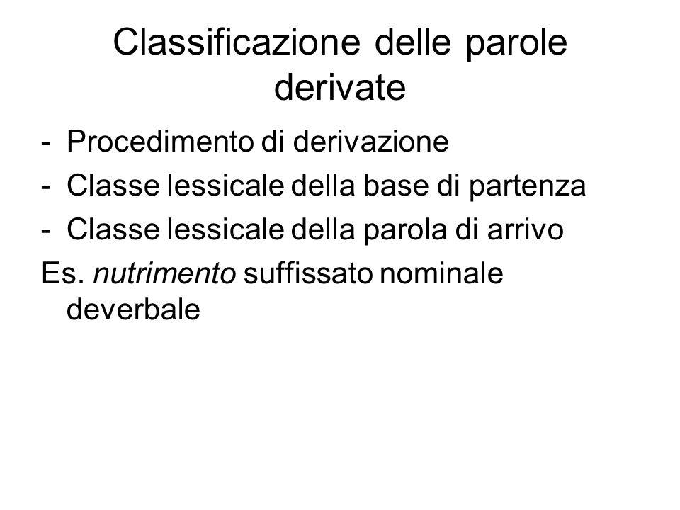 Classificazione delle parole derivate -Procedimento di derivazione -Classe lessicale della base di partenza -Classe lessicale della parola di arrivo Es.
