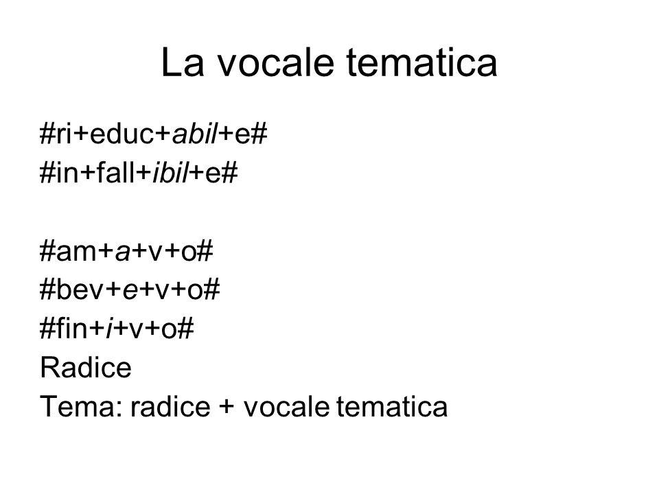 La vocale tematica #ri+educ+abil+e# #in+fall+ibil+e# #am+a+v+o# #bev+e+v+o# #fin+i+v+o# Radice Tema: radice + vocale tematica