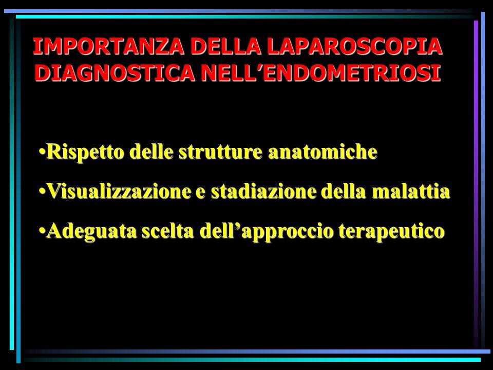 IMPORTANZA DELLA LAPAROSCOPIA DIAGNOSTICA NELL'ENDOMETRIOSI Rispetto delle strutture anatomicheRispetto delle strutture anatomiche Visualizzazione e s