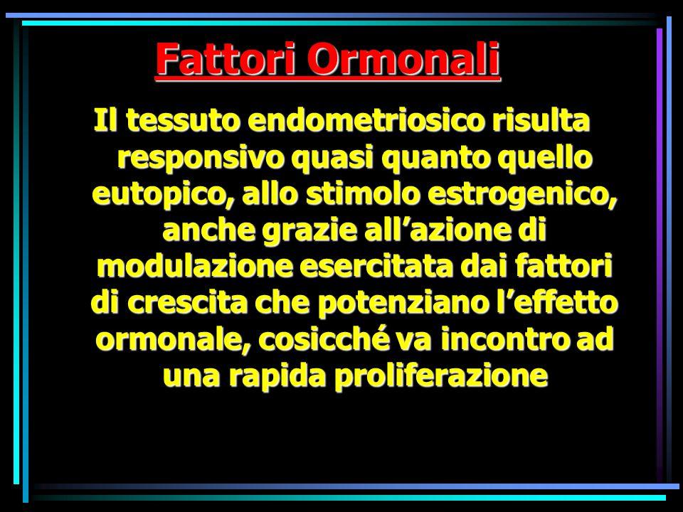 Fattori Ormonali Il tessuto endometriosico risulta responsivo quasi quanto quello eutopico, allo stimolo estrogenico, anche grazie all'azione di modul