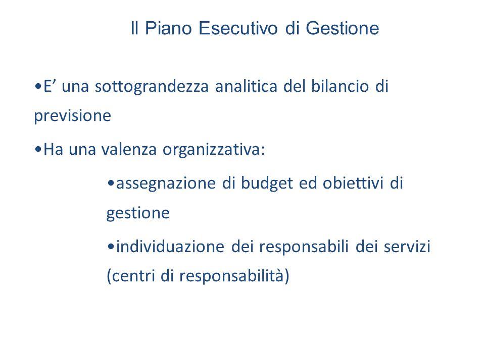 Il Piano Esecutivo di Gestione E' una sottograndezza analitica del bilancio di previsione Ha una valenza organizzativa: assegnazione di budget ed obie
